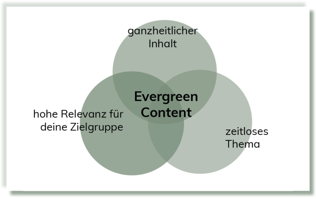 Was-ist-Evergreen-Content